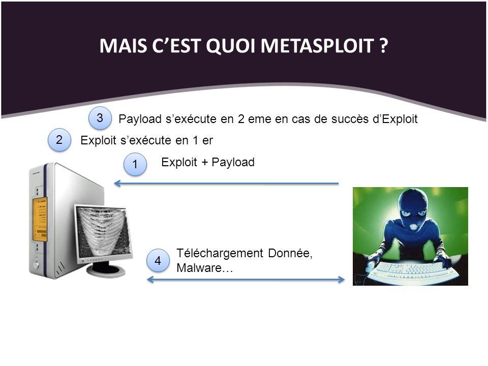 MAIS CEST QUOI METASPLOIT ? 1 1 Exploit + Payload 2 2 Exploit sexécute en 1 er 3 3 Payload sexécute en 2 eme en cas de succès dExploit 4 4 Téléchargem
