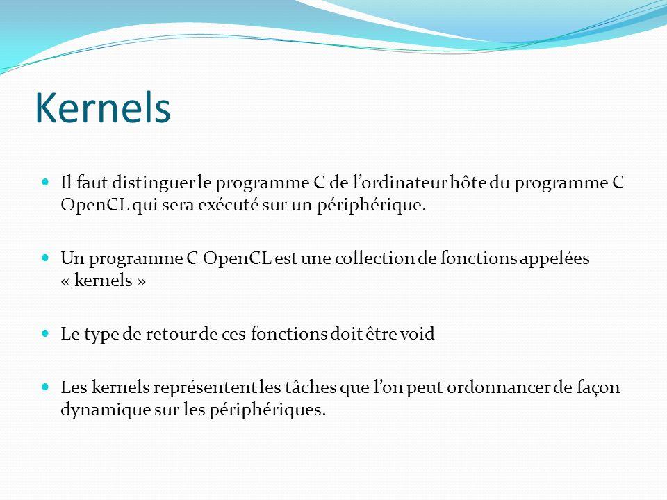 Kernels Il faut distinguer le programme C de lordinateur hôte du programme C OpenCL qui sera exécuté sur un périphérique. Un programme C OpenCL est un