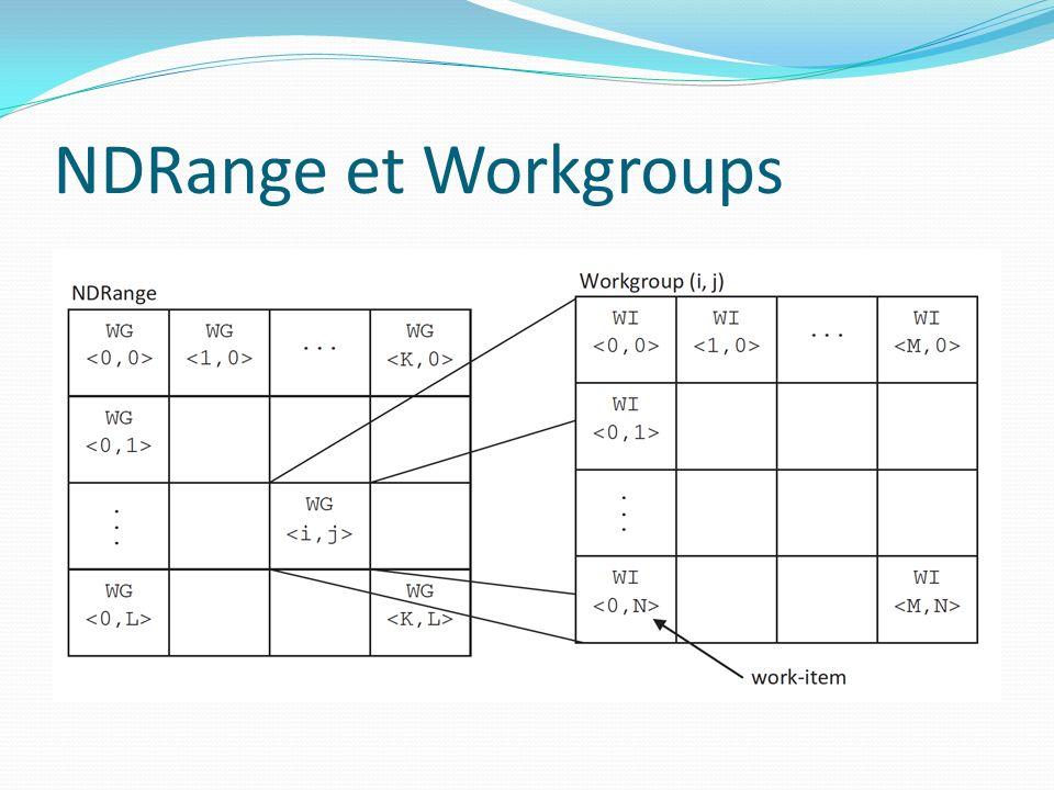 NDRange et Workgroups