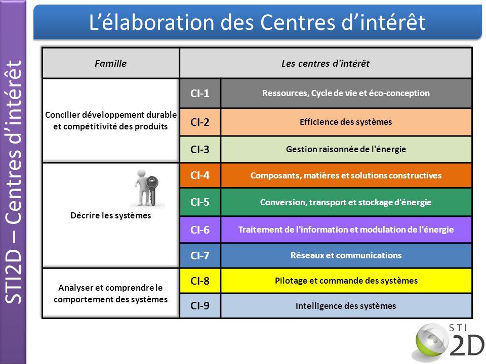 Lélaboration des Centres dintérêt STI2D – Centres dintérêt