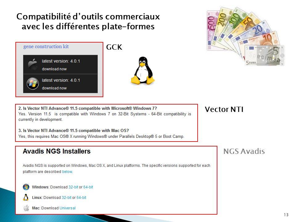 13 NGS Avadis Vector NTI GCK Compatibilité doutils commerciaux avec les différentes plate-formes