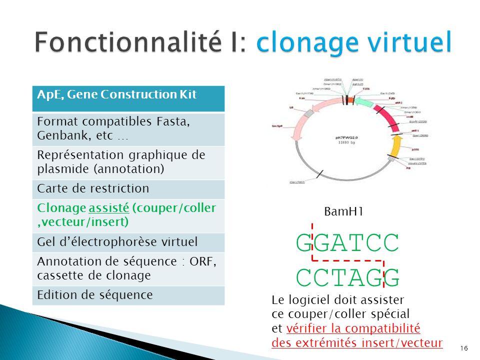 16 ApE, Gene Construction Kit Format compatibles Fasta, Genbank, etc … Représentation graphique de plasmide (annotation) Carte de restriction Clonage