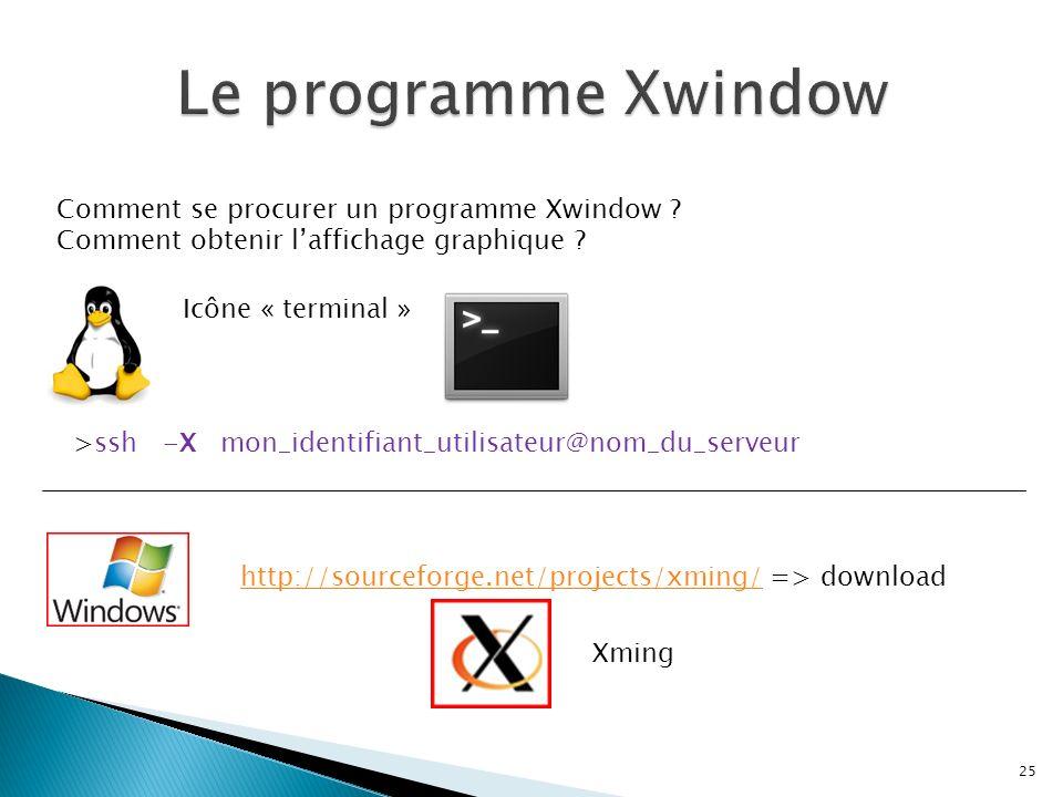 25 Comment se procurer un programme Xwindow ? Comment obtenir laffichage graphique ? Icône « terminal » >ssh -X mon_identifiant_utilisateur@nom_du_ser
