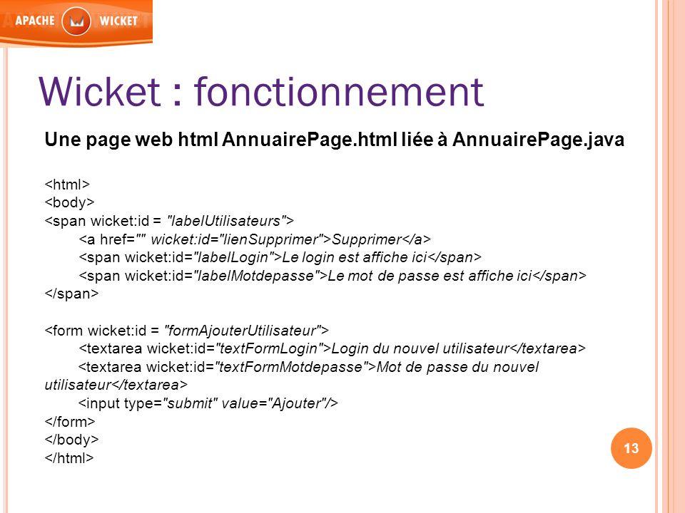 13 Wicket : fonctionnement Une page web html AnnuairePage.html liée à AnnuairePage.java Supprimer Le login est affiche ici Le mot de passe est affiche