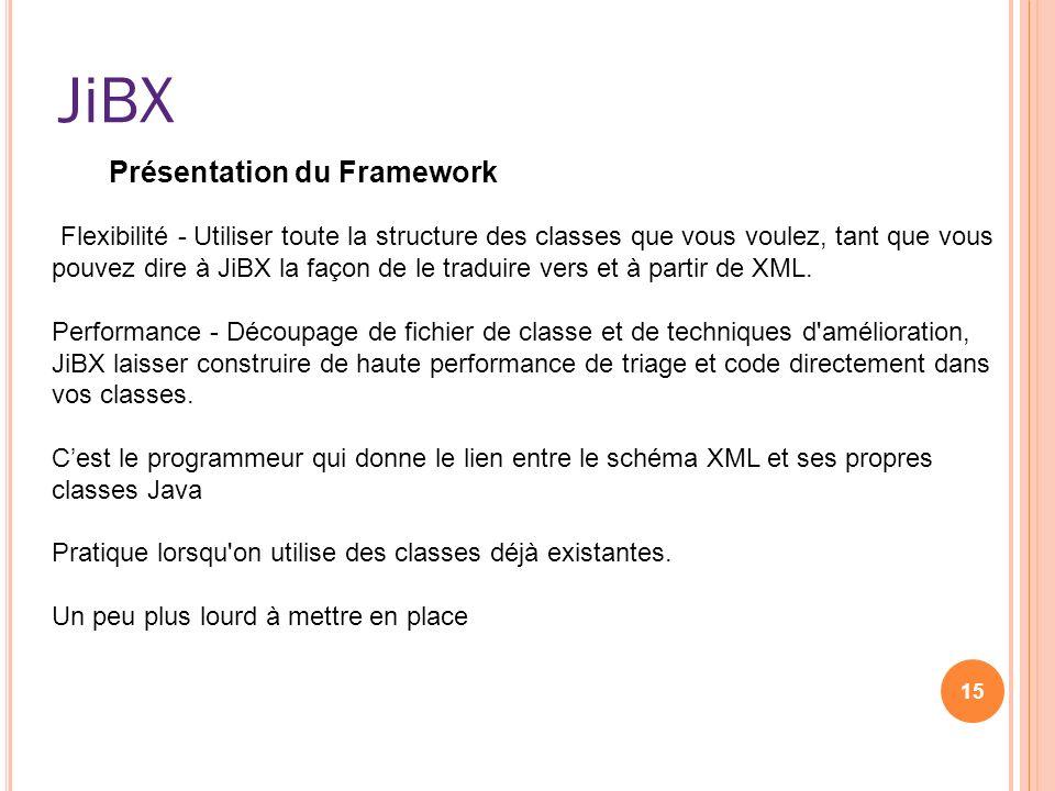 JiBX Présentation du Framework -Flexibilité - Utiliser toute la structure des classes que vous voulez, tant que vous pouvez dire à JiBX la façon de le