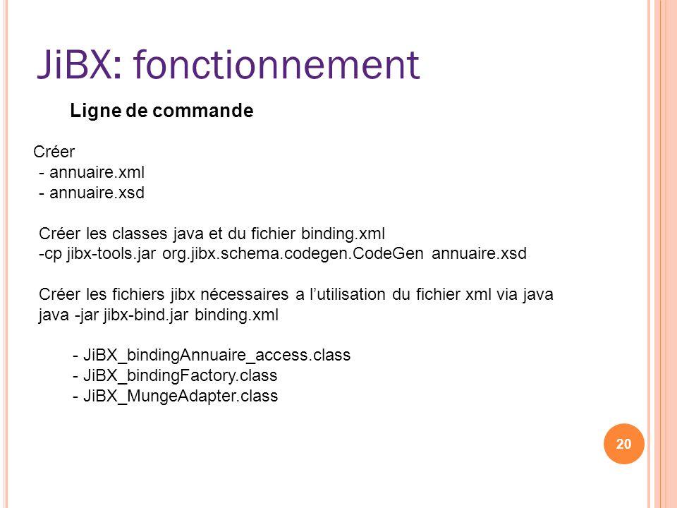 JiBX: fonctionnement 20 Ligne de commande Créer -- annuaire.xml -- annuaire.xsd -Créer les classes java et du fichier binding.xml --cp jibx-tools.jar