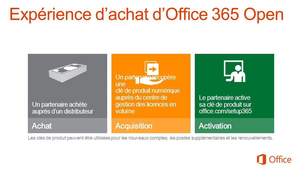 Expérience dachat dOffice 365 Open Un partenaire achète auprès dun distributeur Le partenaire active sa clé de produit sur office.com/setup365 Les clé