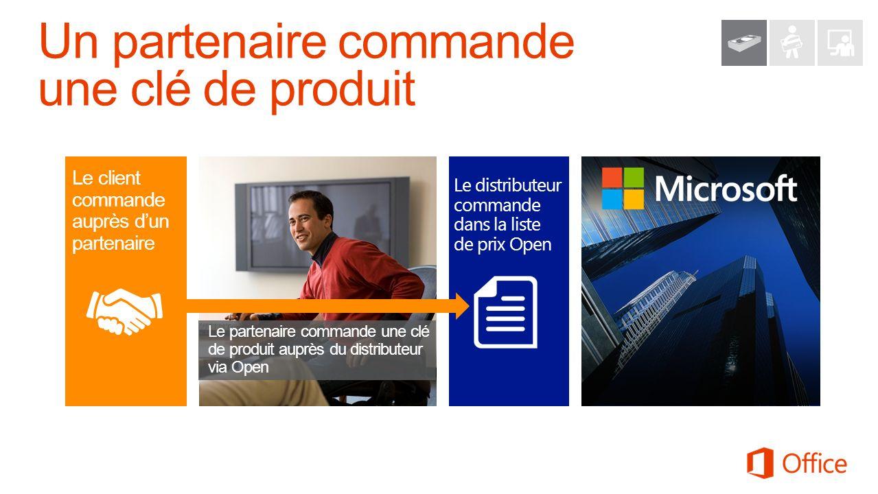 Le distributeur commande dans la liste de prix Open Le partenaire commande une clé de produit auprès du distributeur via Open Le client commande auprè