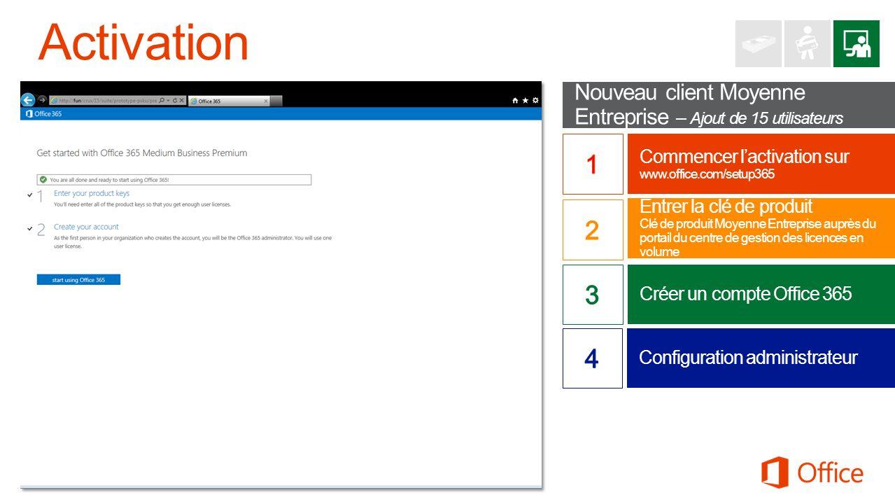 Nouveau client Moyenne Entreprise – Ajout de 15 utilisateurs Commencer lactivation sur www.office.com/setup365 Entrer la clé de produit Clé de produit
