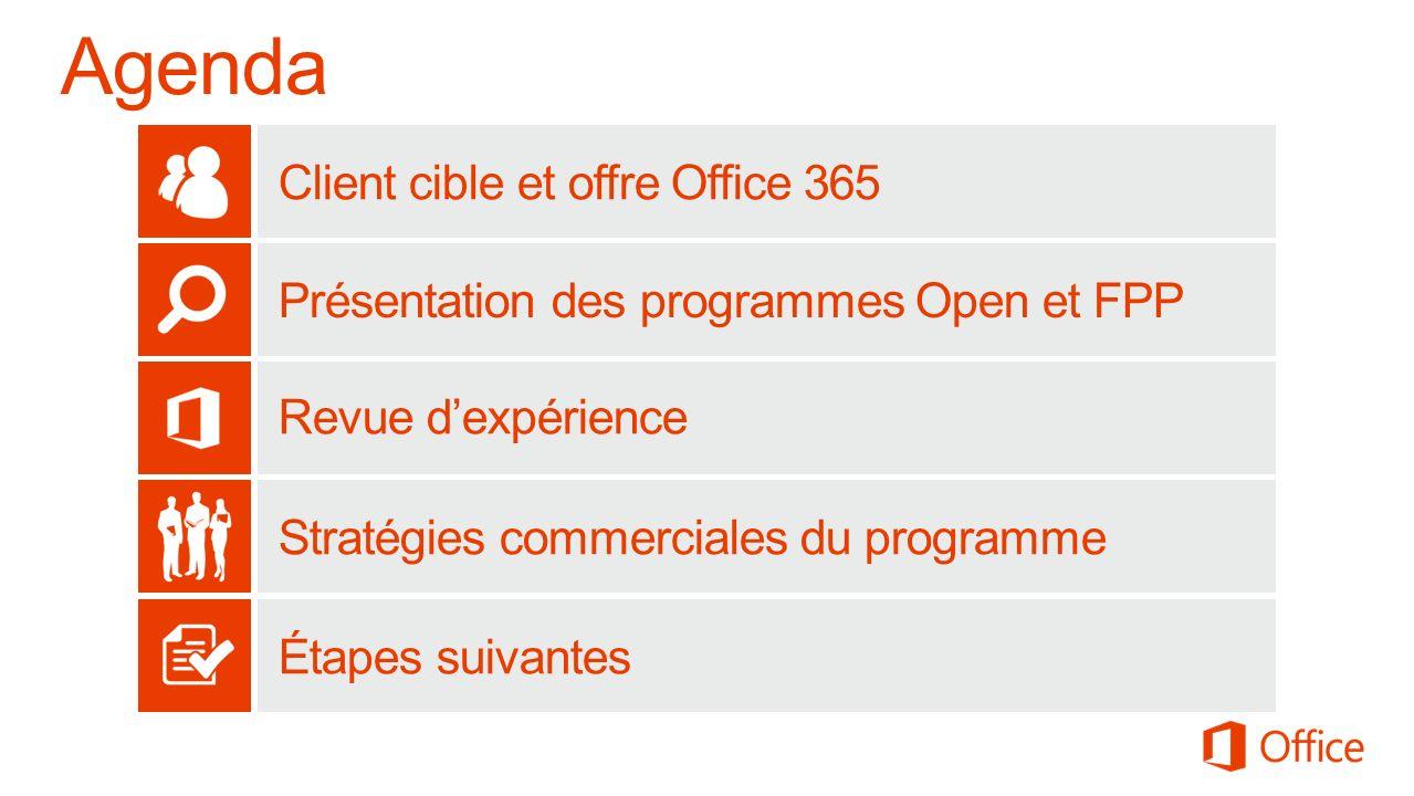 Client cible et offre Office 365 Présentation des programmes Open et FPP Revue dexpérience Stratégies commerciales du programme Étapes suivantes