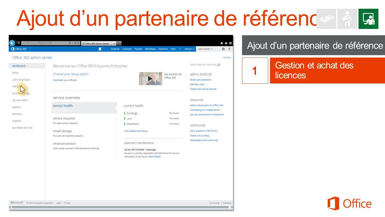Expérience non définitive. Écrans susceptibles dêtre modifiés Bienvenue sur Office 365 Moyenne Entreprise http://www.office.com/365 Ajout dun partenai