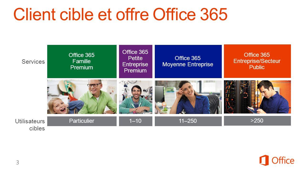 Services Utilisateurs cibles Office 365 Famille Premium Particulier Office 365 Entreprise/Secteur Public >250 Office 365 Petite Entreprise Premium 1–1