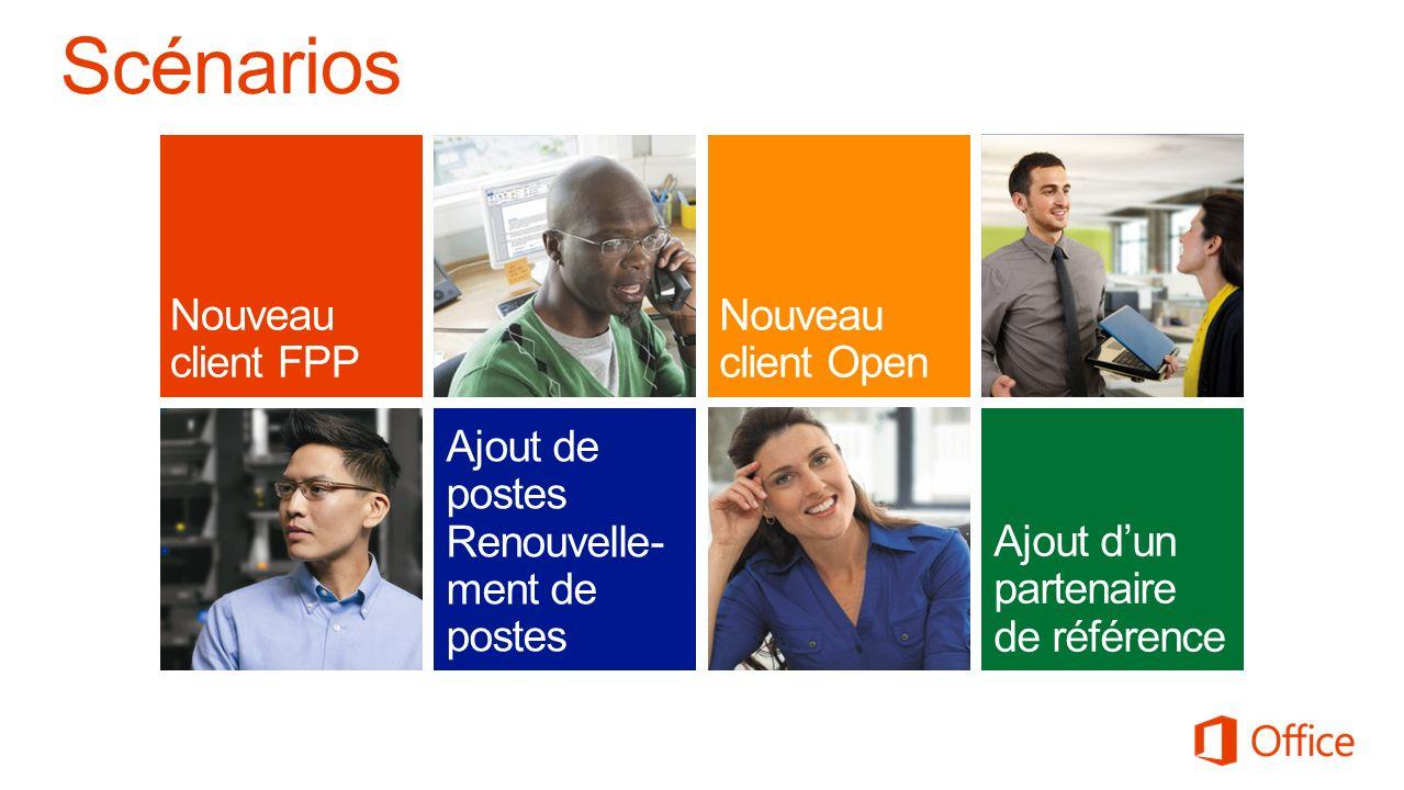 Ajout de postes Renouvelle- ment de postes Ajout dun partenaire de référence Nouveau client FPP Nouveau client Open