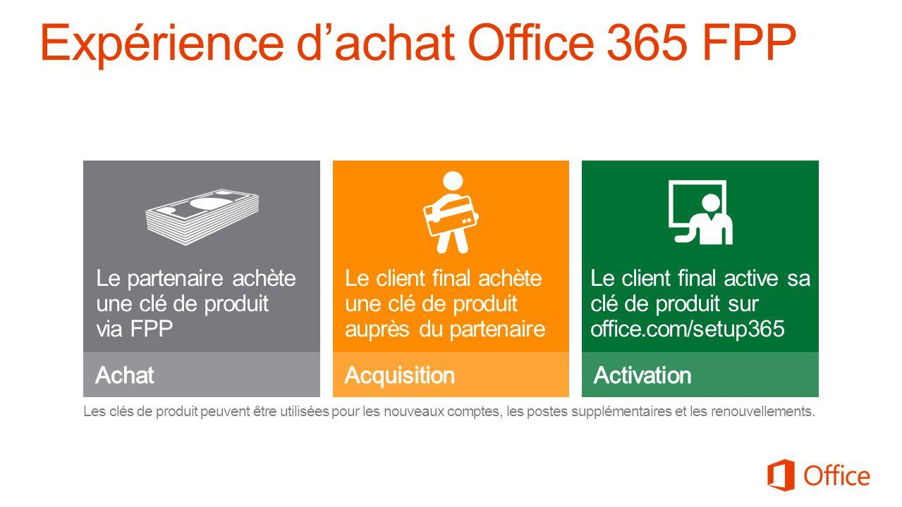 Expérience dachat Office 365 FPP Le partenaire achète une clé de produit via FPP Le client final achète une clé de produit auprès du partenaire Le cli