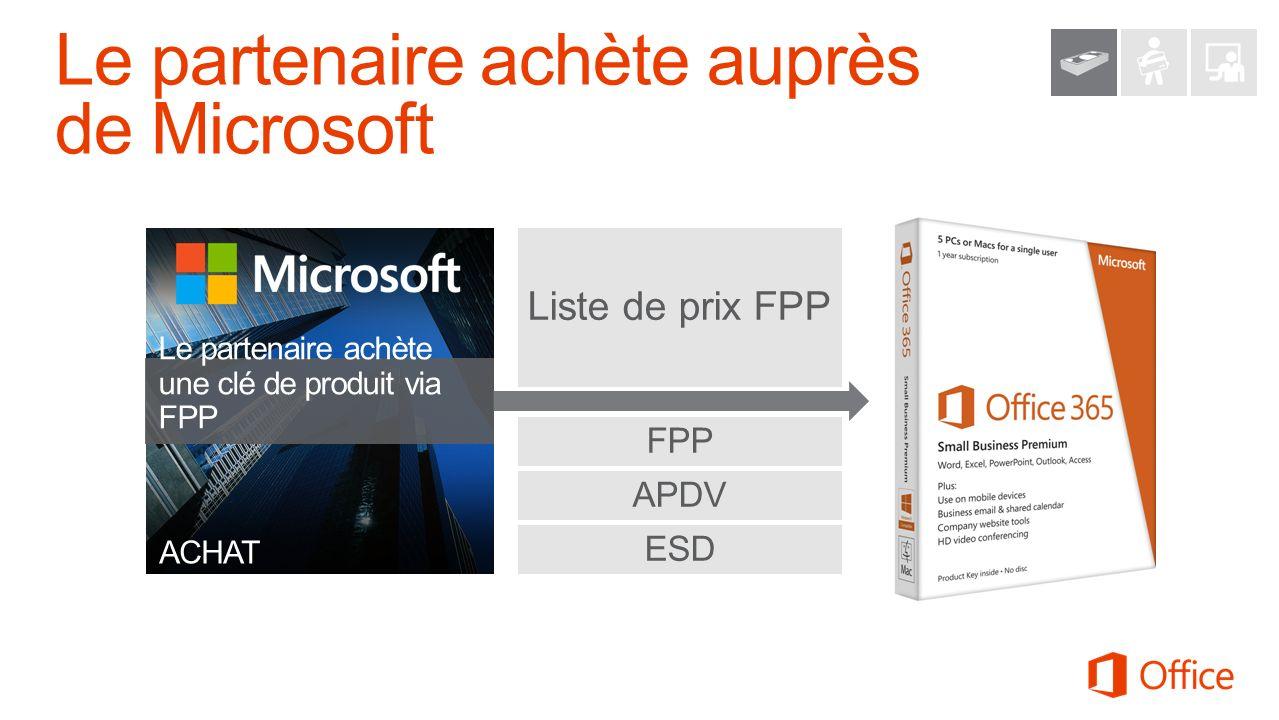 Liste de prix FPP FPP ESD APDV ACHAT Le partenaire achète une clé de produit via FPP