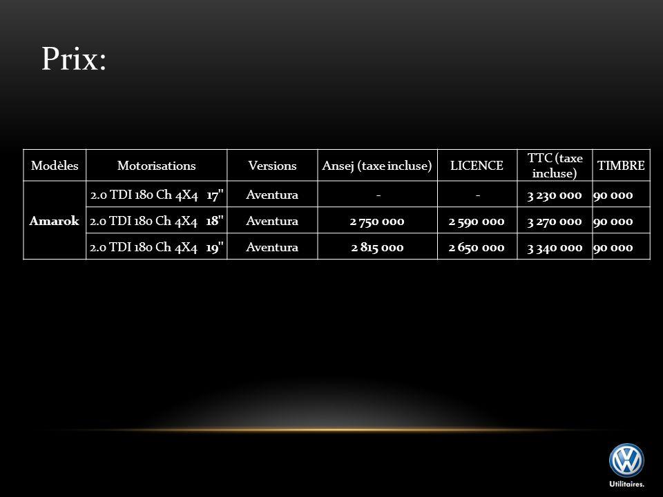 Prix: ModèlesMotorisationsVersionsAnsej (taxe incluse)LICENCE TTC (taxe incluse) TIMBRE Amarok 2.0 TDI 180 Ch 4X4 17''Aventura - -3 230 00090 000 2.0