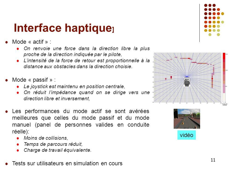 11 Interface haptique ] Mode « actif » : On renvoie une force dans la direction libre la plus proche de la direction indiquée par le pilote, Lintensit
