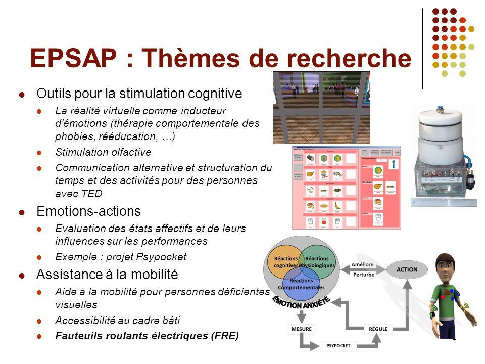 EPSAP : Thèmes de recherche Outils pour la stimulation cognitive La réalité virtuelle comme inducteur démotions (thérapie comportementale des phobies,