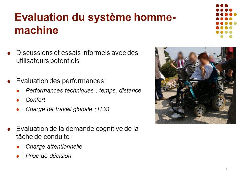 Evaluation du système homme- machine 9 Discussions et essais informels avec des utilisateurs potentiels Evaluation des performances : Performances tec