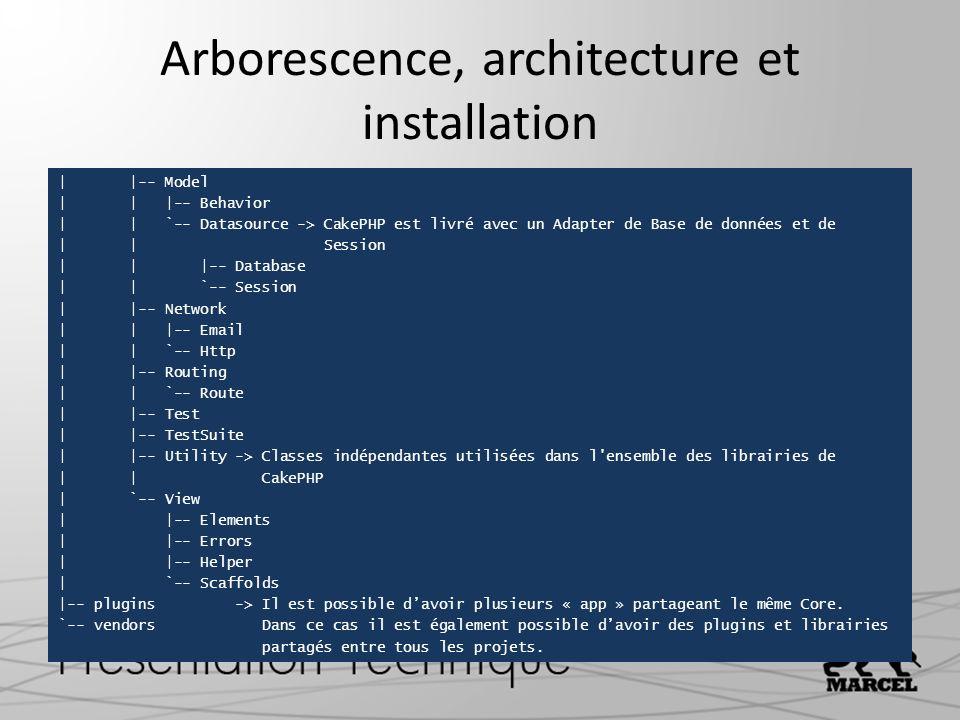 Arborescence, architecture et installation | |-- Model | | |-- Behavior | | `-- Datasource -> CakePHP est livré avec un Adapter de Base de données et