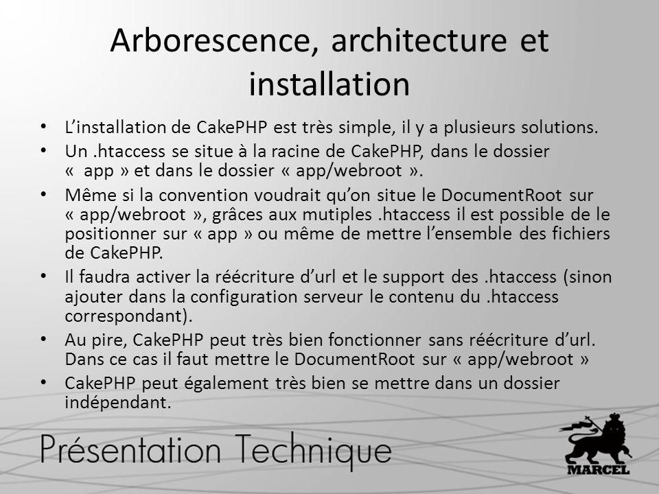 Arborescence, architecture et installation Linstallation de CakePHP est très simple, il y a plusieurs solutions. Un.htaccess se situe à la racine de C