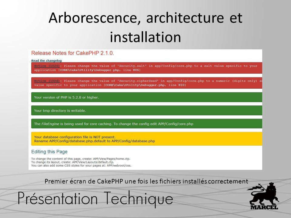 Arborescence, architecture et installation Premier écran de CakePHP une fois les fichiers installés correctement