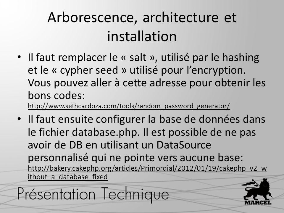 Arborescence, architecture et installation Il faut remplacer le « salt », utilisé par le hashing et le « cypher seed » utilisé pour lencryption. Vous