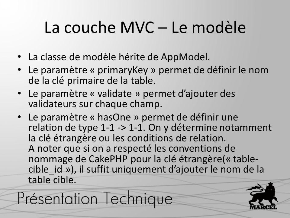La couche MVC – Le modèle La classe de modèle hérite de AppModel. Le paramètre « primaryKey » permet de définir le nom de la clé primaire de la table.
