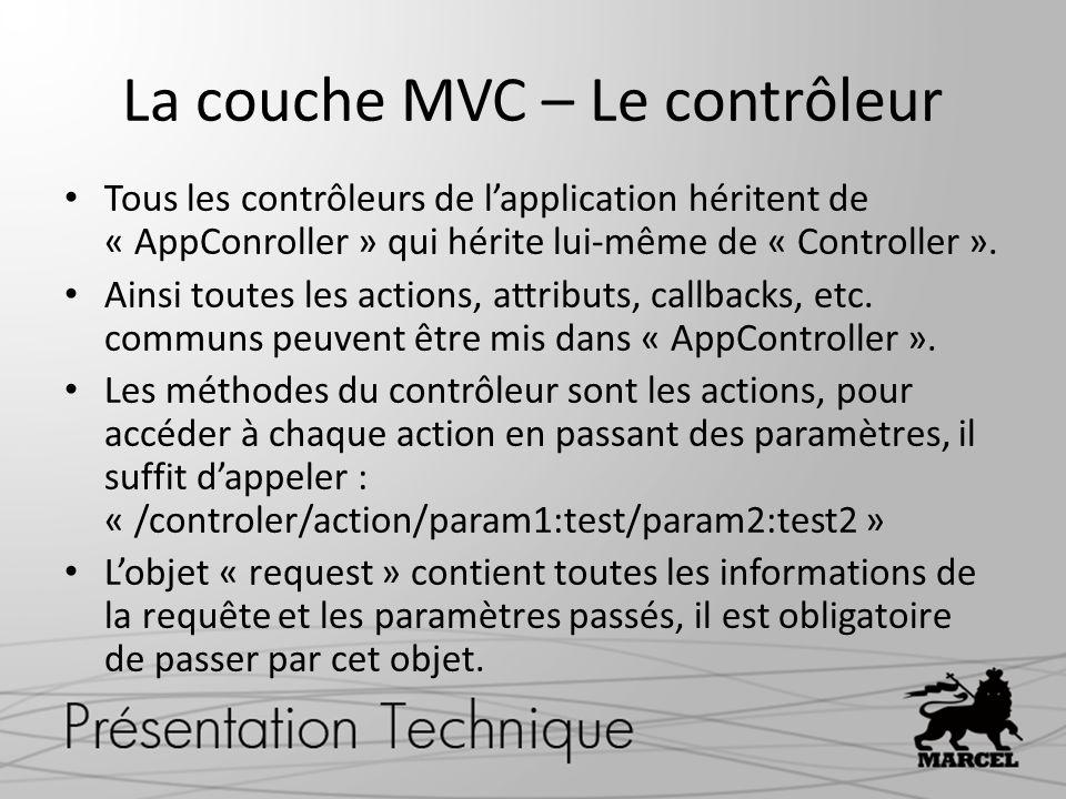 La couche MVC – Le contrôleur Tous les contrôleurs de lapplication héritent de « AppConroller » qui hérite lui-même de « Controller ». Ainsi toutes le