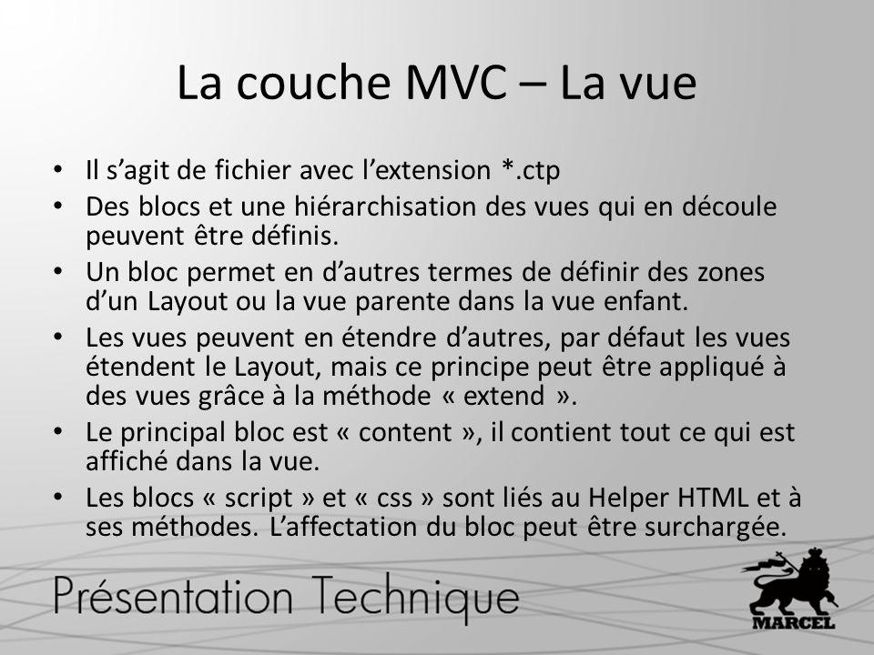 La couche MVC – La vue Il sagit de fichier avec lextension *.ctp Des blocs et une hiérarchisation des vues qui en découle peuvent être définis. Un blo