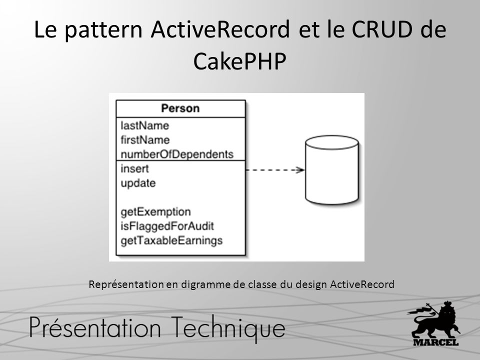 Le pattern ActiveRecord et le CRUD de CakePHP Représentation en digramme de classe du design ActiveRecord