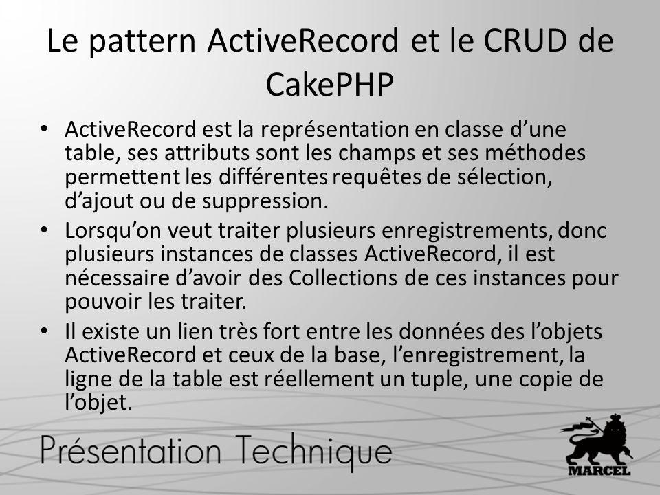 Le pattern ActiveRecord et le CRUD de CakePHP ActiveRecord est la représentation en classe dune table, ses attributs sont les champs et ses méthodes p