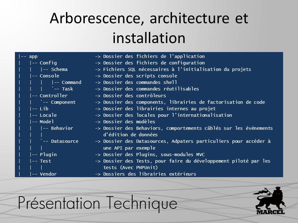 Arborescence, architecture et installation |-- app -> Dossier des fichiers de l'application | |-- Config -> Dossier des fichiers de configuration | |