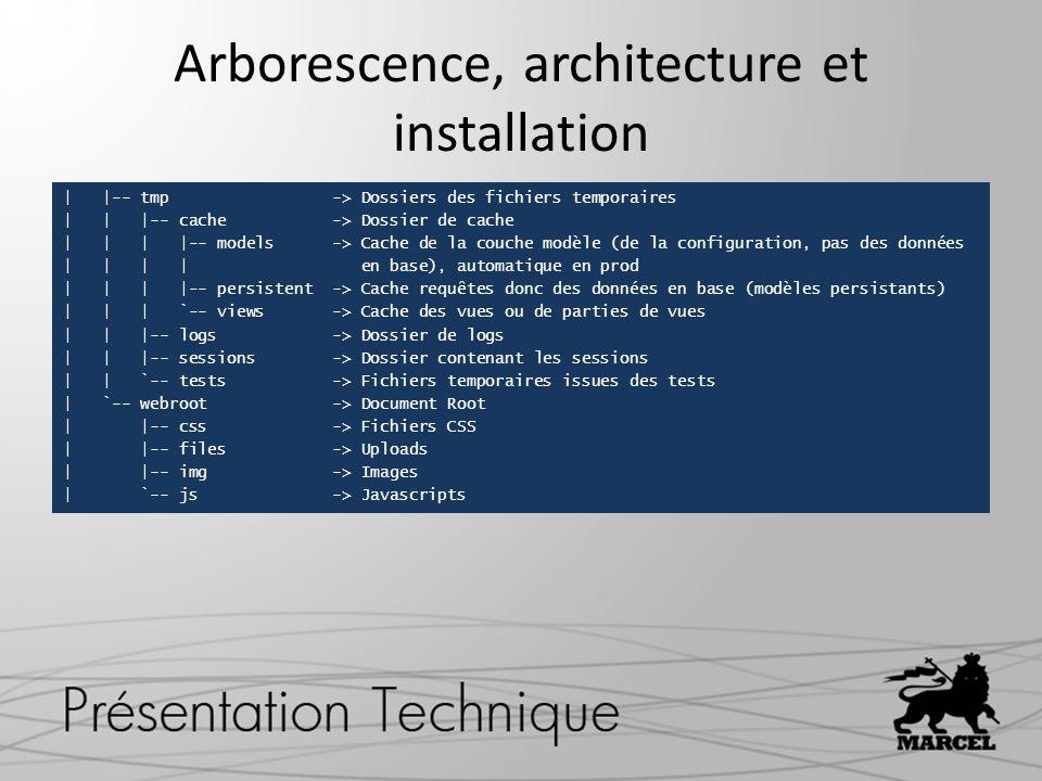 Arborescence, architecture et installation | |-- tmp -> Dossiers des fichiers temporaires | | |-- cache -> Dossier de cache | | | |-- models -> Cache