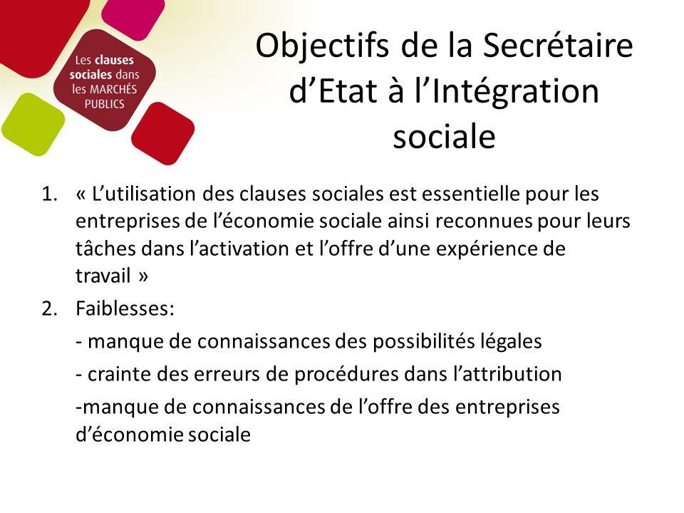 Objectifs de la Secrétaire dEtat à lIntégration sociale 1.« Lutilisation des clauses sociales est essentielle pour les entreprises de léconomie social