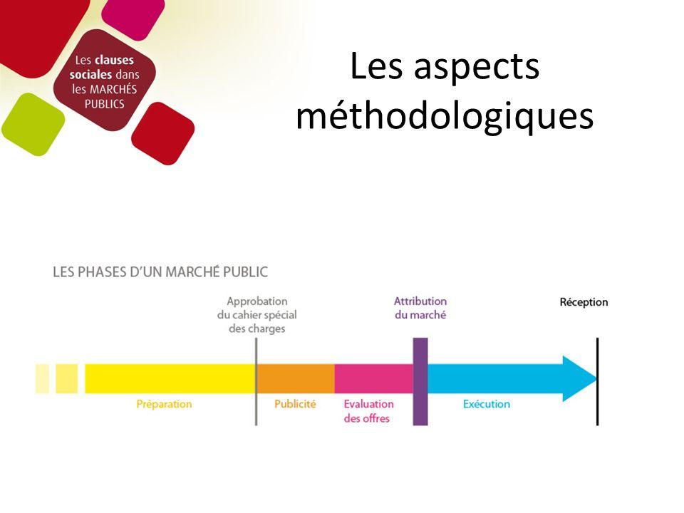 Les aspects méthodologiques