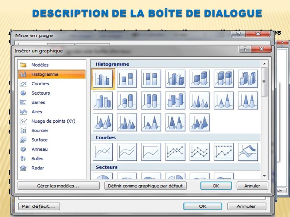 DESCRIPTION DE LA BOÎTE DE DIALOGUE A partir de la description de la fenêtre dune application et des exemples suivants, décrire une boîte de dialogue.