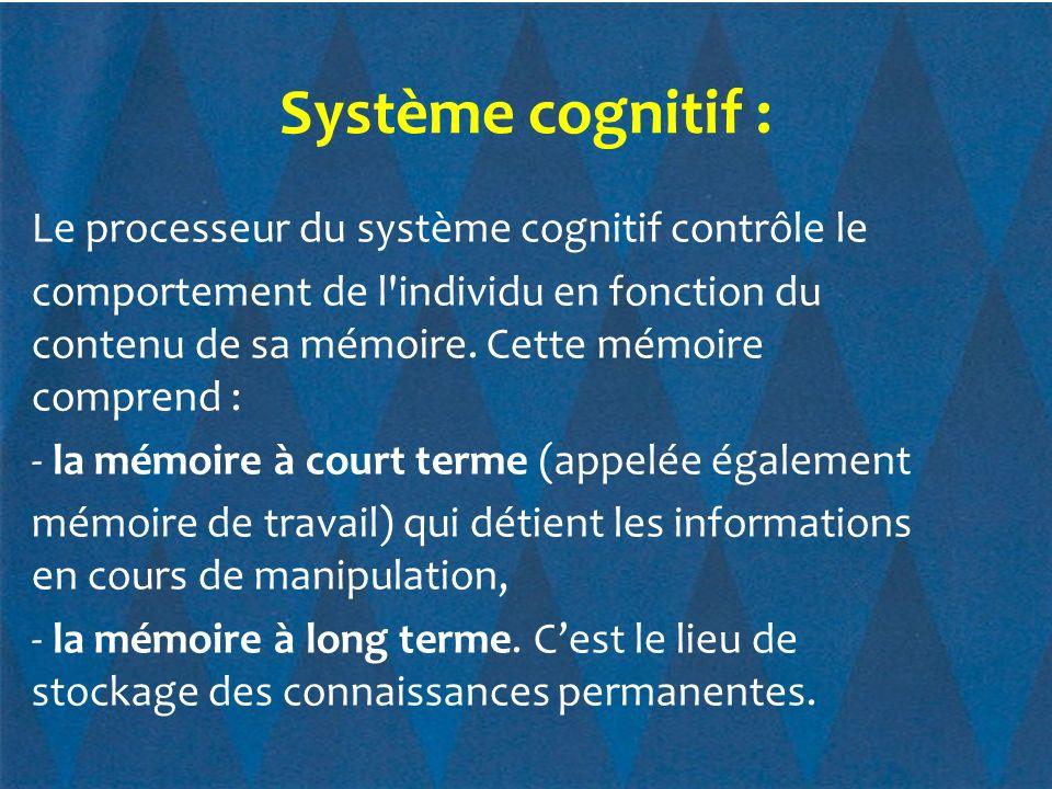 Les points forts de GOMS concernent les aspects méthode de conception et technique d évaluation mais les cognitivistes reprochent à GOMS de n être qu un modèle de performance.