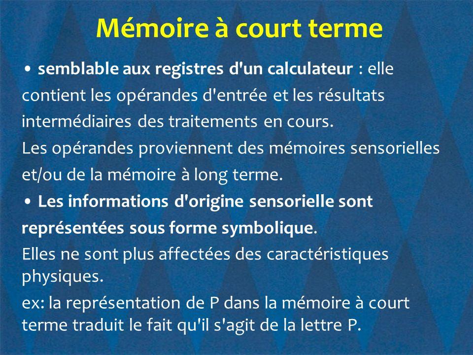 Les informations en provenance de la mémoire à long terme sont des mnèmes (en anglais, chunks ) activés par le processeur cognitif.