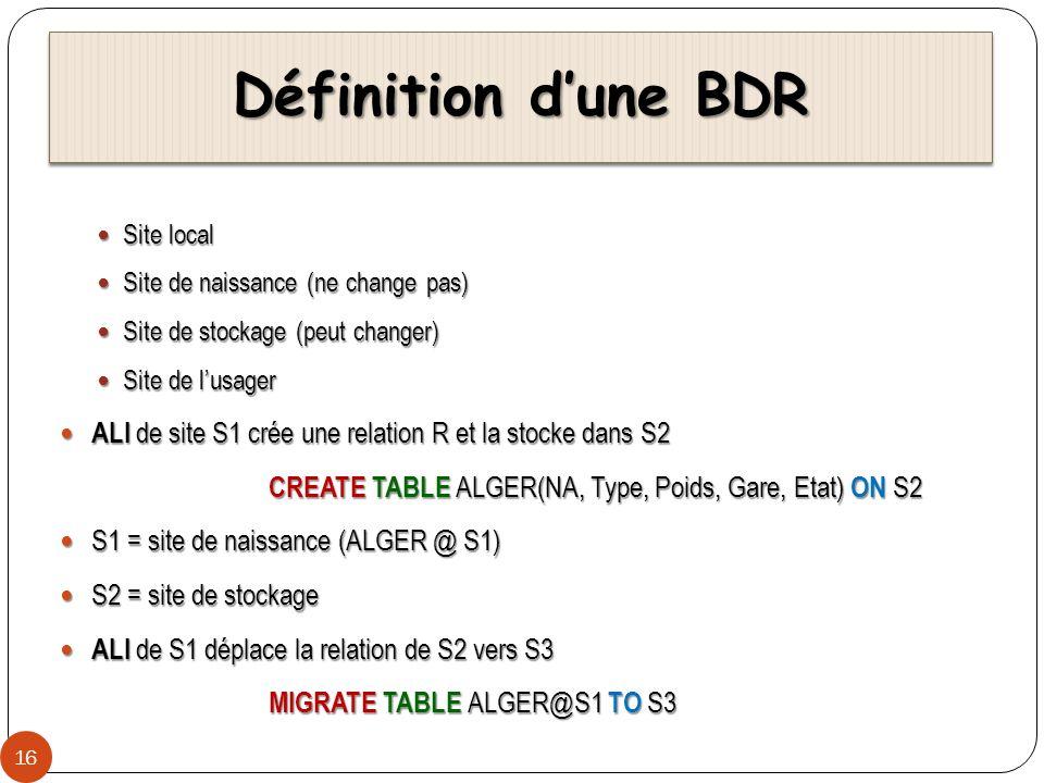 Définition dune BDR 16 Site local Site local Site de naissance (ne change pas) Site de naissance (ne change pas) Site de stockage (peut changer) Site