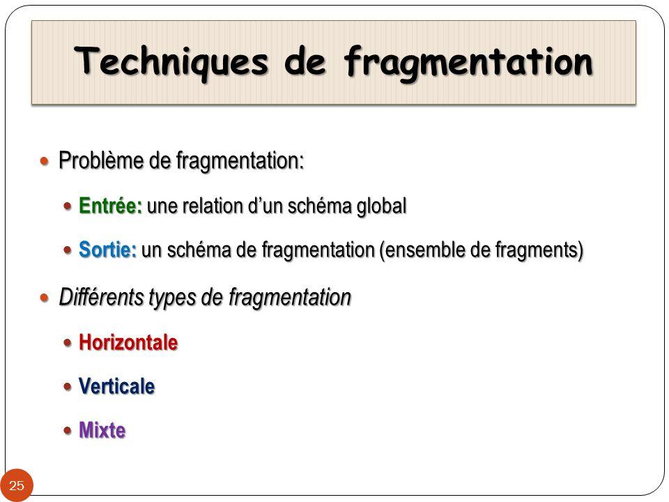 Techniques de fragmentation 25 Problème de fragmentation: Problème de fragmentation: Entrée: une relation dun schéma global Entrée: une relation dun s