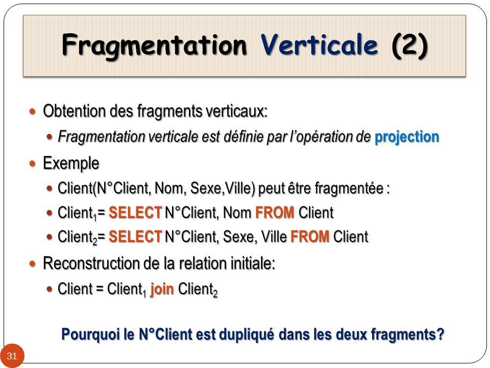 Fragmentation Verticale (2) 31 Obtention des fragments verticaux: Obtention des fragments verticaux: Fragmentation verticale est définie par lopératio