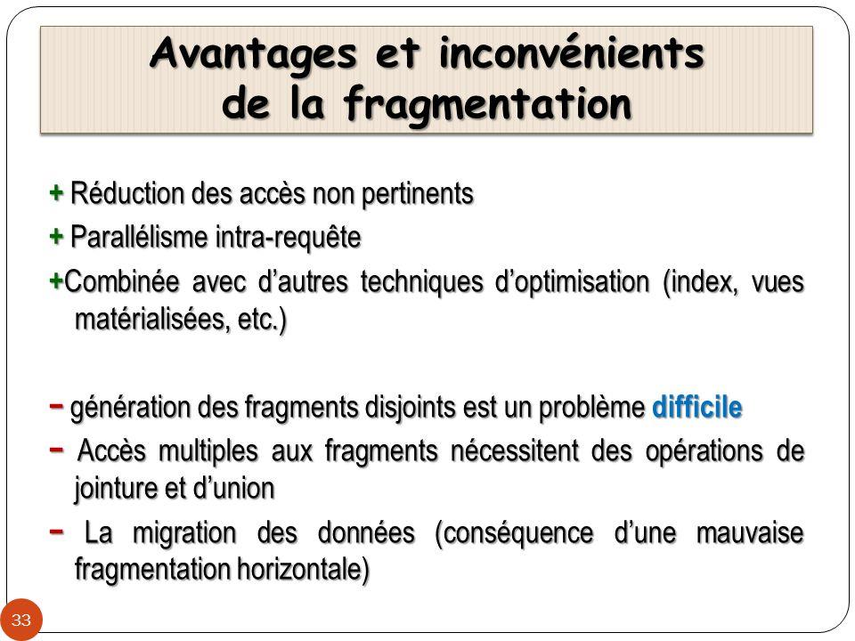 Avantages et inconvénients de la fragmentation 33 + Réduction des accès non pertinents + Parallélisme intra-requête + Combinée avec dautres techniques