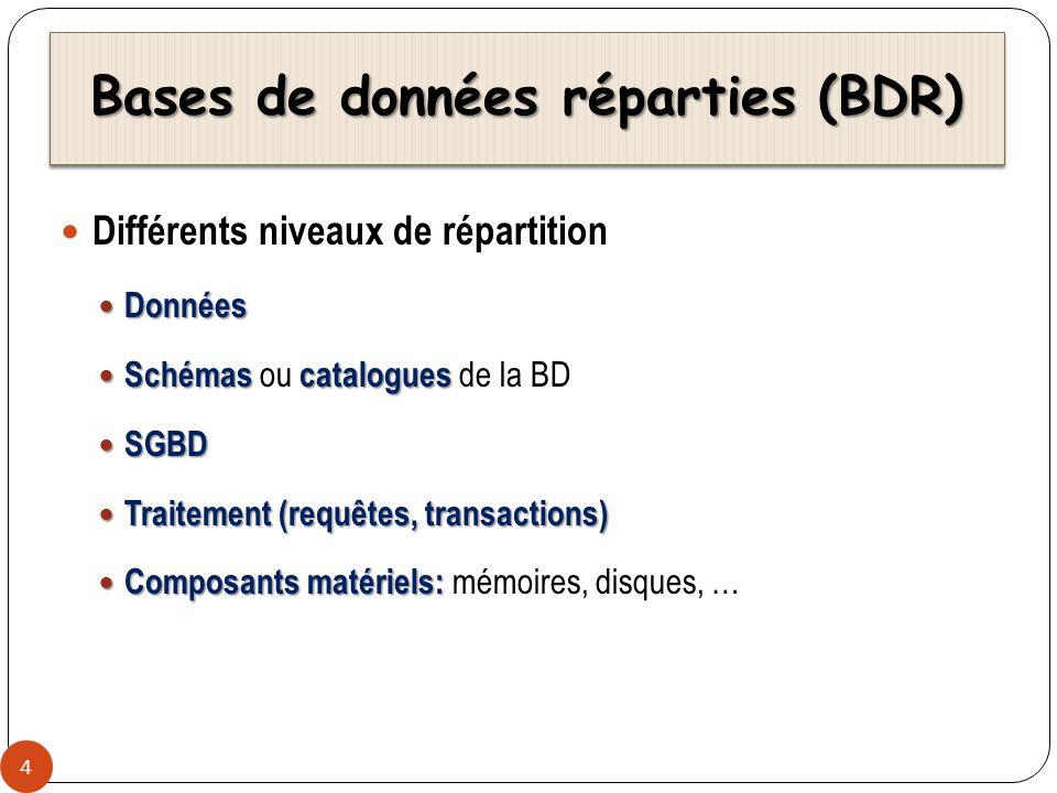 BDR = BD + Réseau BD répartie (distributed database) Ensemble de BDs gérées par des sites différents et qui apparaissent à lutilisateur comme une base unique « To the user, a distributed system should look exactly like a non distributed system » (Chris.