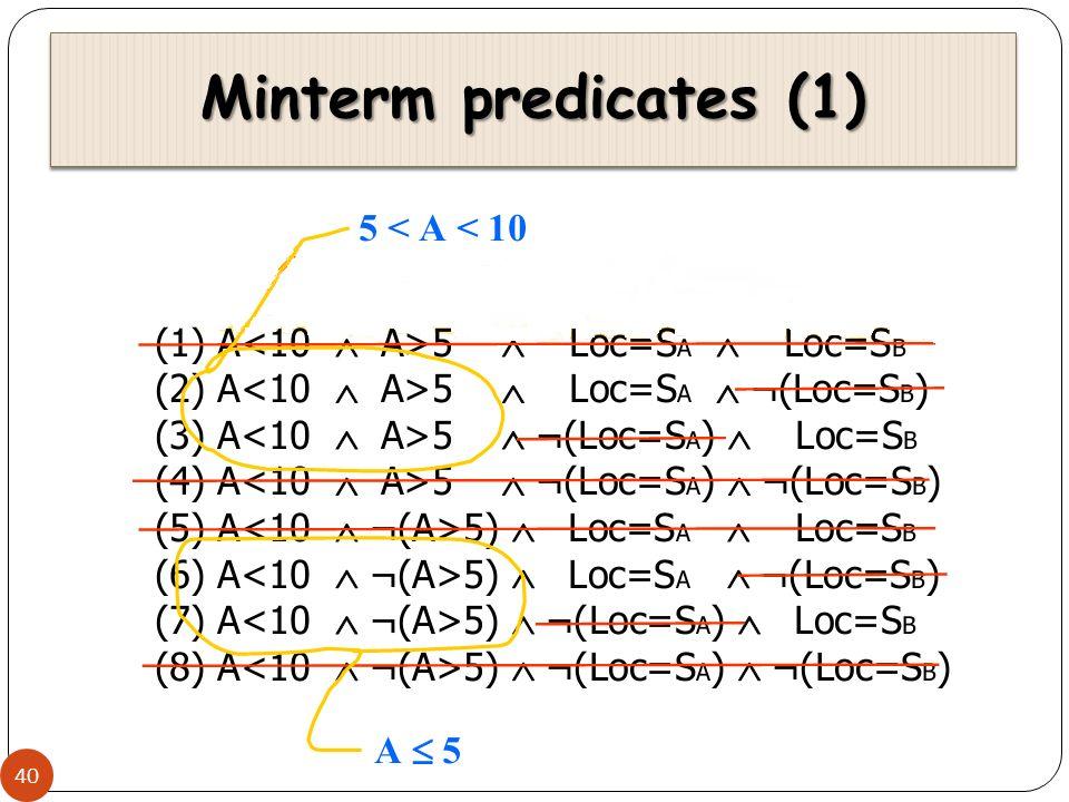 Minterm predicates (1) 40