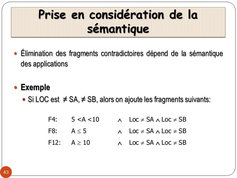 Prise en considération de la sémantique 43 Élimination des fragments contradictoires dépend de la sémantique des applications Élimination des fragment