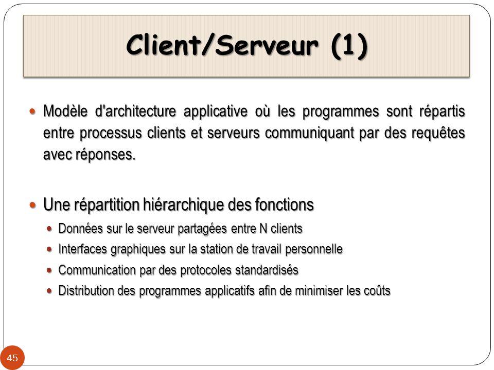 Client/Serveur (1) 45 Modèle d'architecture applicative où les programmes sont répartis entre processus clients et serveurs communiquant par des requê