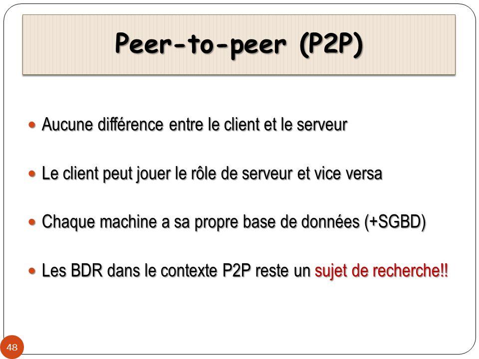 Peer-to-peer (P2P) 48 Aucune différence entre le client et le serveur Aucune différence entre le client et le serveur Le client peut jouer le rôle de
