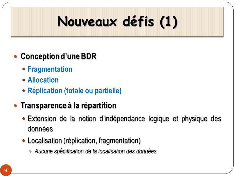 Nouveaux défis (1) 9 Conception dune BDR Conception dune BDR Fragmentation Allocation Réplication (totale ou partielle) Transparence à la répartition