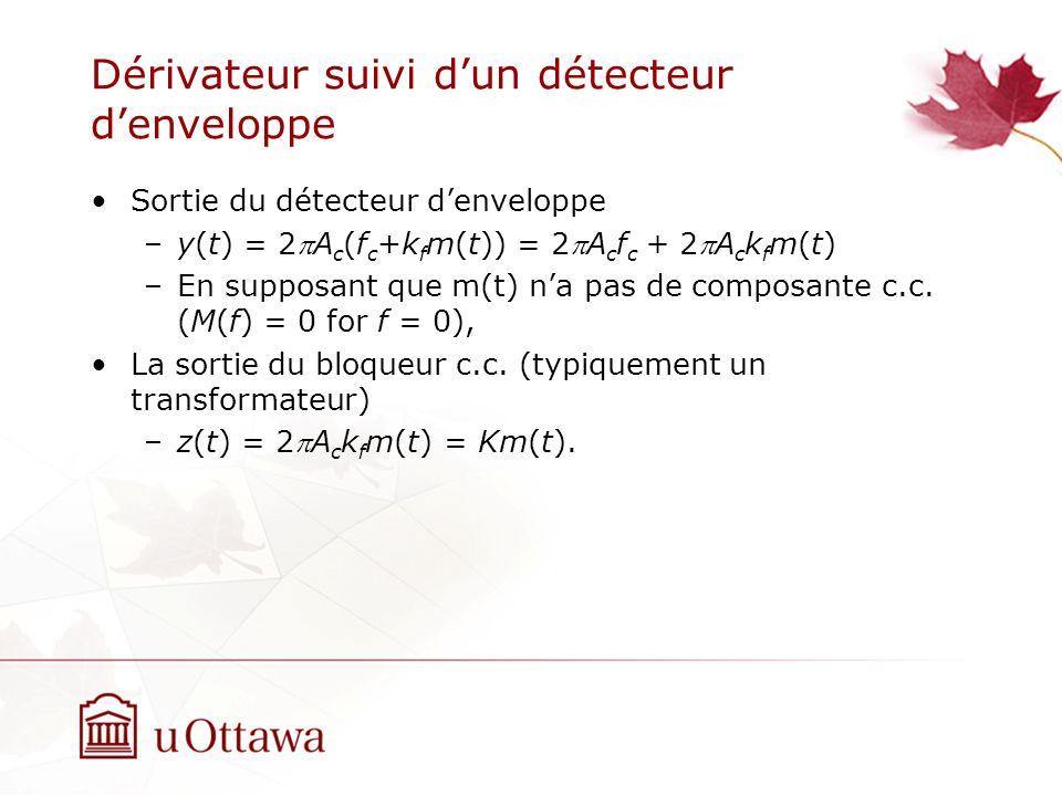 Dérivateur suivi dun détecteur denveloppe Sortie du détecteur denveloppe –y(t) = 2A c (f c +k f m(t)) = 2A c f c + 2A c k f m(t) –En supposant que m(t